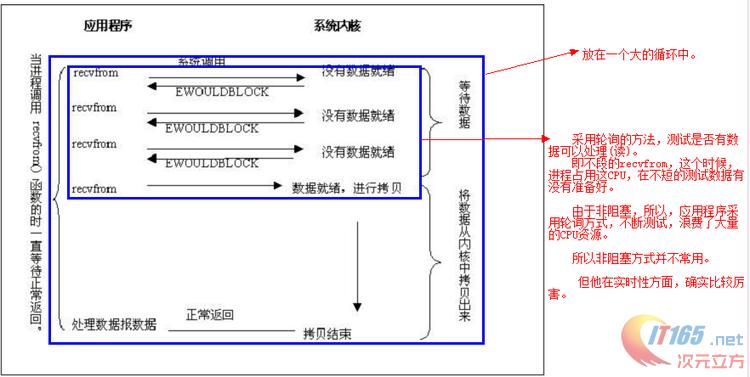 Web服务器之Nginx详解(理论部分2)